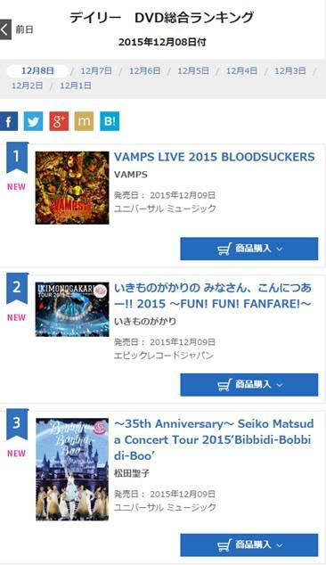 JRock247-Hyde-Rolling-Stone-Vamps-Oricon-2