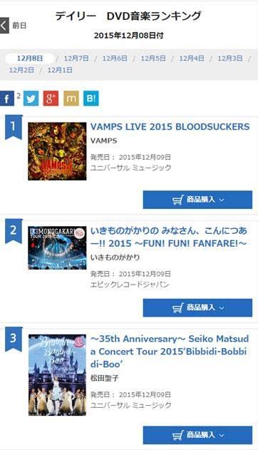 JRock247-Hyde-Rolling-Stone-Vamps-Oricon-3